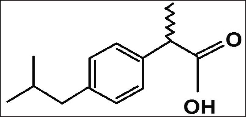 Structural formula of ibuprofen was sieved