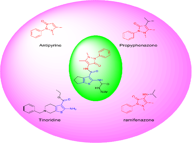 Figure 1: Chemical structure and pharmacophoric pattern of Anti-inflammatory drugs and newly synthesized compound 4a-i